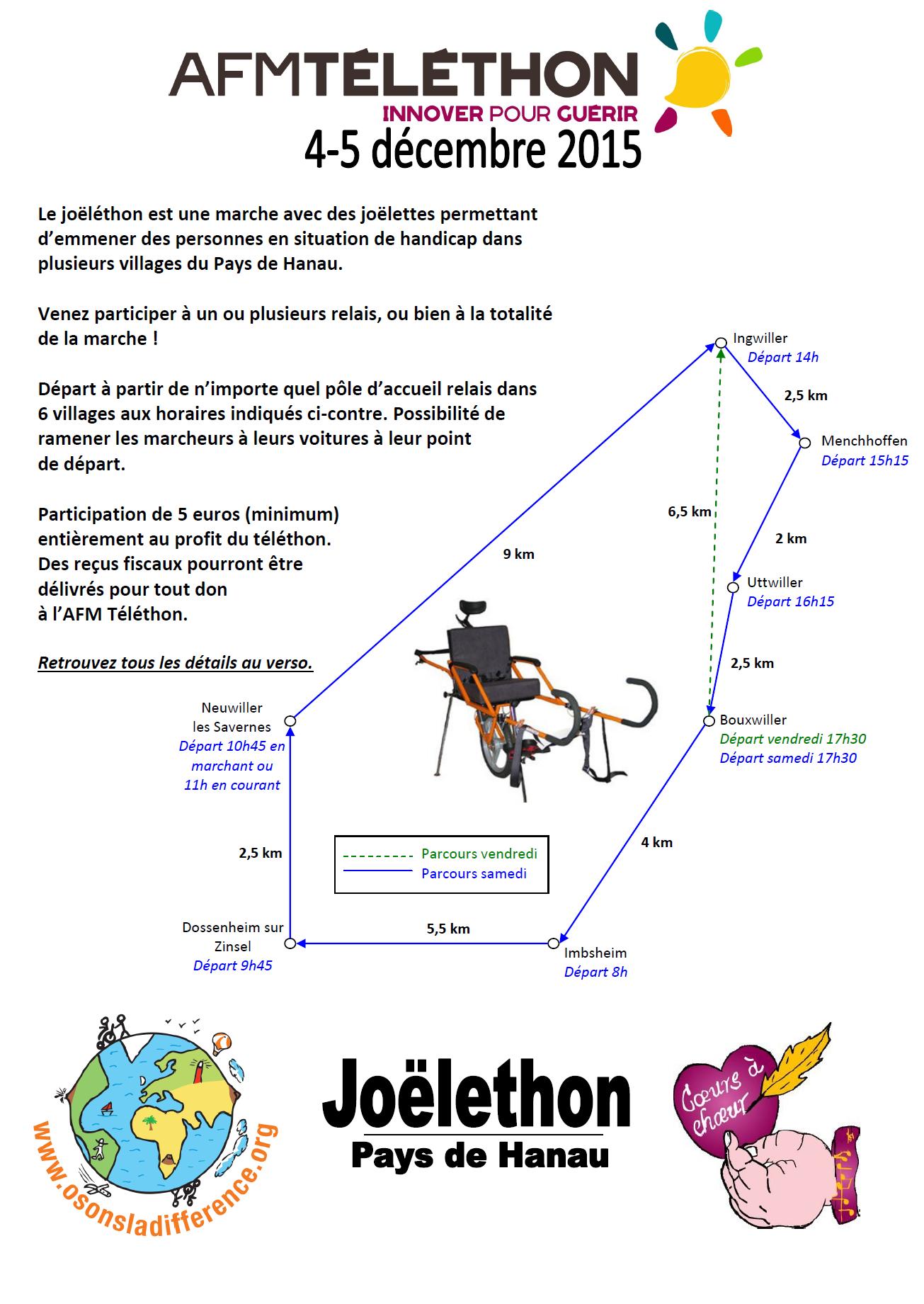 Joelthon